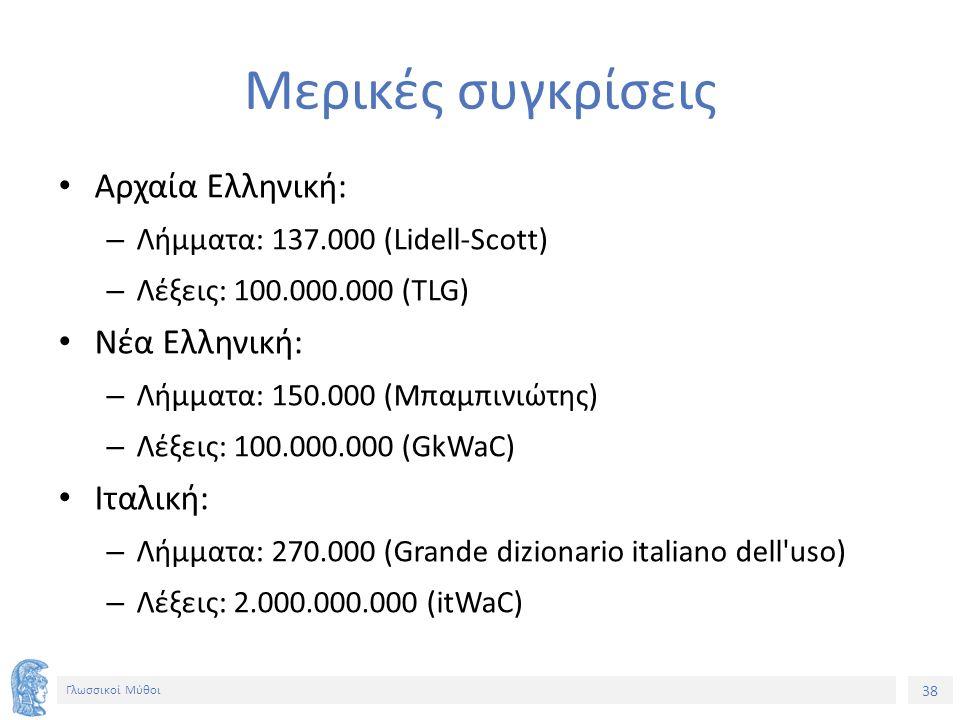 38 Γλωσσικοί Μύθοι Μερικές συγκρίσεις Αρχαία Ελληνική: – Λήμματα: 137.000 (Lidell-Scott) – Λέξεις: 100.000.000 (TLG) Νέα Ελληνική: – Λήμματα: 150.000 (Μπαμπινιώτης) – Λέξεις: 100.000.000 (GkWaC) Ιταλική: – Λήμματα: 270.000 (Grande dizionario italiano dell uso) – Λέξεις: 2.000.000.000 (itWaC)