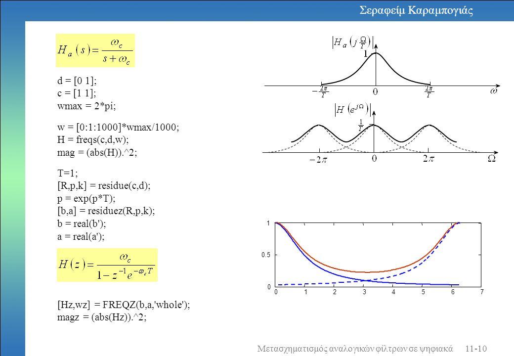 01234567 0 0.5 1 d = [0 1]; c = [1 1]; wmax = 2*pi; w = [0:1:1000]*wmax/1000; H = freqs(c,d,w); mag = (abs(H)).^2; T=1; [R,p,k] = residue(c,d); p = exp(p*T); [b,a] = residuez(R,p,k); b = real(b ); a = real(a ); [Hz,wz] = FREQZ(b,a, whole ); magz = (abs(Hz)).^2; Σεραφείμ Καραμπογιάς 11-10Μετασχηματισμός αναλογικών φίλτρων σε ψηφιακά