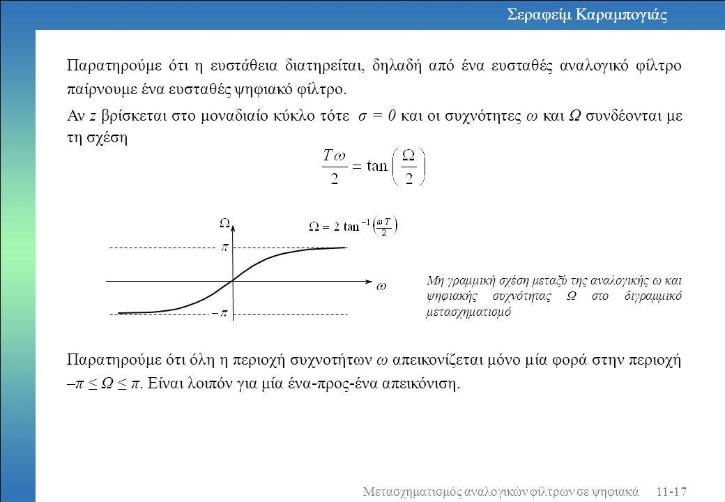 Αν z βρίσκεται στο μοναδιαίο κύκλο τότε σ = 0 και οι συχνότητες ω και Ω συνδέονται με τη σχέση Παρατηρούμε ότι η ευστάθεια διατηρείται, δηλαδή από ένα ευσταθές αναλογικό φίλτρο παίρνουμε ένα ευσταθές ψηφιακό φίλτρο.