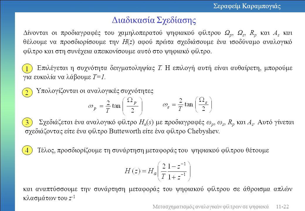 Επιλέγεται η συχνότητα δειγματοληψίας T.