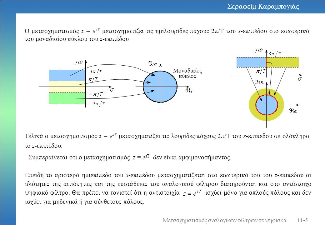 Χαρακτηριστικά του Διγραμμικού Μετασχηματισμού Η σχέση απεικόνισης γράφεται ως Το αριστερό ημιεπίπεδο του s απεικονίζεται στο εσωτερικό του μοναδιαίου κύκλου στο επίπεδο-z.