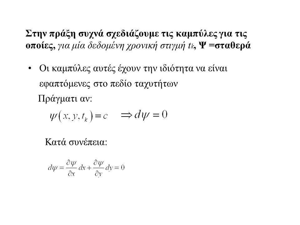Στην πράξη συχνά σχεδιάζουμε τις καμπύλες για τις οποίες, για μία δεδομένη χρονική στιγμή t k, Ψ =σταθερά Οι καμπύλες αυτές έχουν την ιδιότητα να είνα