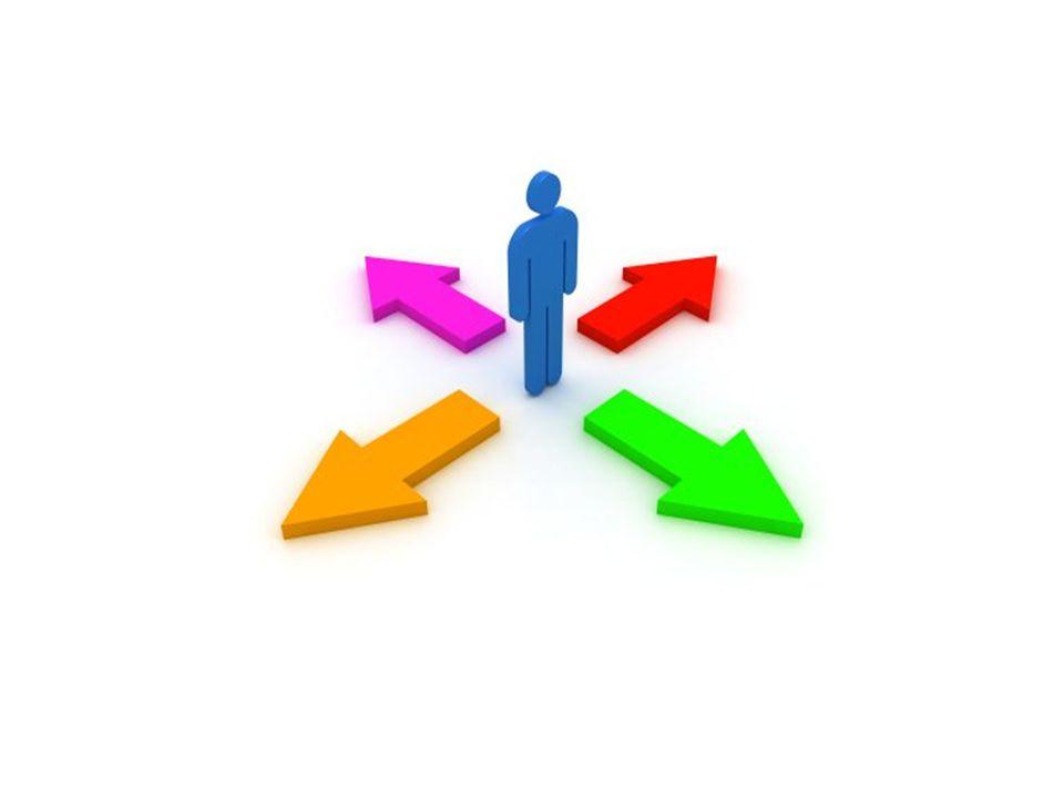 Επιχειρηματικός Τύπος επικέντρωση σε ανθρώπους και δεδομένα Ενδεικτικά Επαγγέλματα:  Ασφαλιστής, Πωλητής, Στέλεχος Οργανισμού, Βιοτέχνης, Έμπορος, Οικονομολόγος, Ταξιδιωτικός Πράκτορας, Εργολάβος, Ναυλωτής, Χρηματιστής, Μάνατζερ, Κτηματομεσίτης, Ελεγκτής, Τραπεζικός, Διευθυντής Επιχειρήσεων, Διευθυντής Πωλήσεων, Εκπρόσωπος Πωλήσεων, Εμποροβιοτέχνης, Οικονομικός Αναλυτής, Δικηγόρος, Πολιτικός, Ιδιωτικός Ντέντεκτιβ, Υπεύθυνος Διαφήμισης, Έμπορος κ.ά.