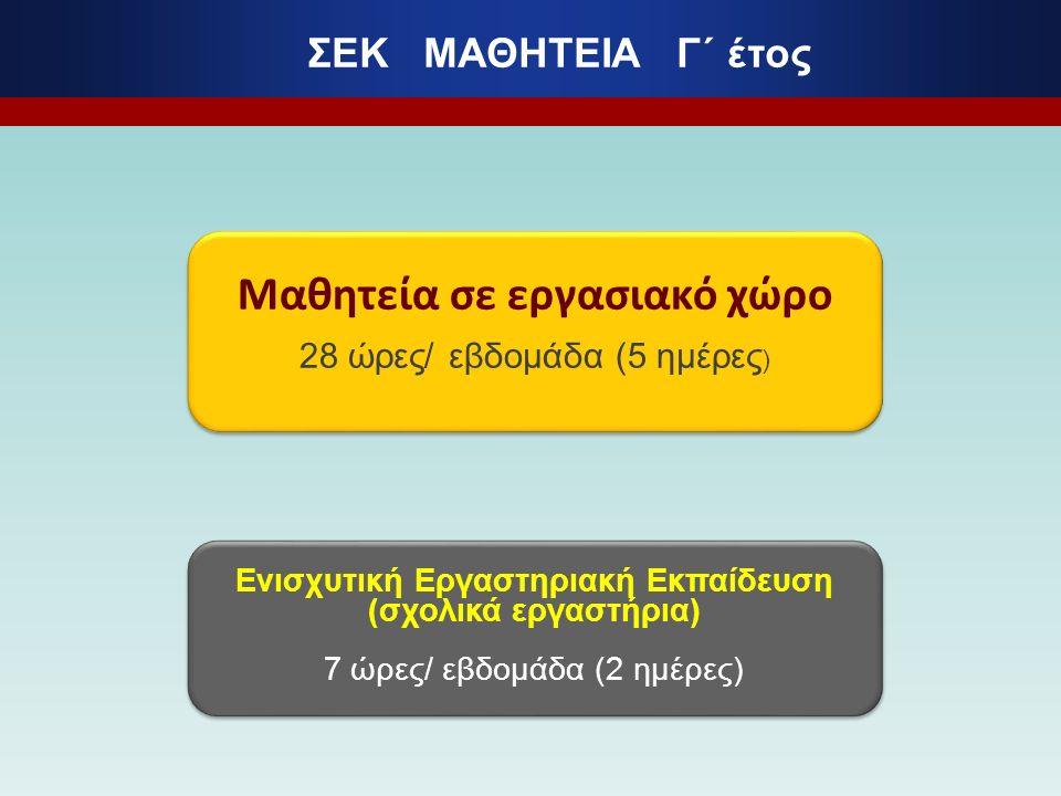 ΣΕΚ ΜΑΘΗΤΕΙΑ Γ΄ έτος Μαθητεία σε εργασιακό χώρο 28 ώρες/ εβδομάδα (5 ημέρες ) Μαθητεία σε εργασιακό χώρο 28 ώρες/ εβδομάδα (5 ημέρες ) Ενισχυτική Εργαστηριακή Εκπαίδευση (σχολικά εργαστήρια) 7 ώρες/ εβδομάδα (2 ημέρες) Ενισχυτική Εργαστηριακή Εκπαίδευση (σχολικά εργαστήρια) 7 ώρες/ εβδομάδα (2 ημέρες)
