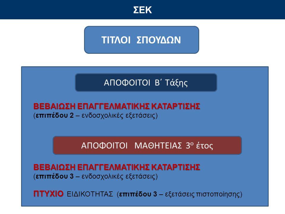 ΤΙΤΛΟΙ ΣΠΟΥΔΩΝ ΣΕΚ ΒΕΒΑΙΩΣΗ ΕΠΑΓΓΕΛΜΑΤΙΚΗΣ ΚΑΤΑΡΤΙΣΗΣ (επιπέδου 2 – ενδοσχολικές εξετάσεις) ΒΕΒΑΙΩΣΗ ΕΠΑΓΓΕΛΜΑΤΙΚΗΣ ΚΑΤΑΡΤΙΣΗΣ (επιπέδου 3 – ενδοσχολι