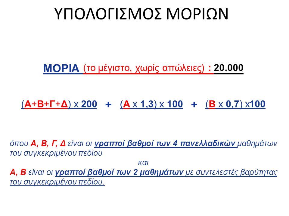 ΥΠΟΛΟΓΙΣΜΟΣ ΜΟΡΙΩΝ ΜΟΡΙΑ (το μέγιστο, χωρίς απώλειες) : 20.000 (Α+Β+Γ+Δ) x 200 + (Α x 1,3) x 100 + (Β x 0,7) x100 όπου Α, Β, Γ, Δ είναι οι γραπτοί βαθμοί των 4 πανελλαδικών μαθημάτων του συγκεκριμένου πεδίου και Α, Β είναι οι γραπτοί βαθμοί των 2 μαθημάτων με συντελεστές βαρύτητας του συγκεκριμένου πεδίου.