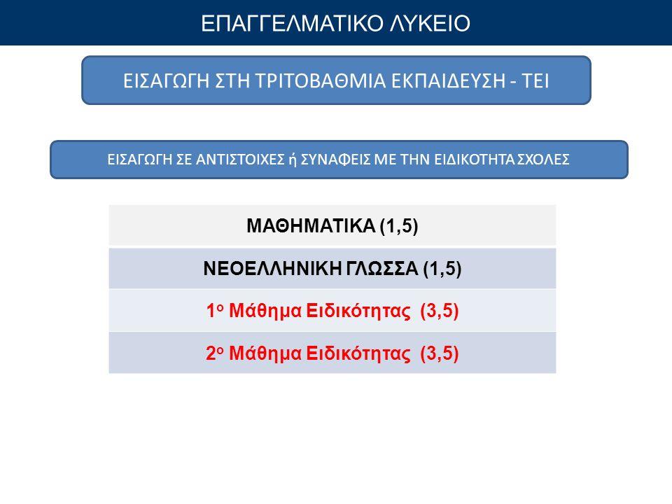 ΕΠΑΓΓΕΛΜΑΤΙΚΟ ΛΥΚΕΙΟ ΕΙΣΑΓΩΓΗ ΣΤΗ ΤΡΙΤΟΒΑΘΜΙΑ ΕΚΠΑΙΔΕΥΣΗ - ΤΕΙ ΕΙΣΑΓΩΓΗ ΣΕ ΑΝΤΙΣΤΟΙΧΕΣ ή ΣΥΝΑΦΕΙΣ ΜΕ ΤΗΝ ΕΙΔΙΚΟΤΗΤΑ ΣΧΟΛΕΣ ΜΑΘΗΜΑΤΙΚΑ (1,5) ΝΕΟΕΛΛΗΝΙΚΗ ΓΛΩΣΣΑ (1,5) 1 ο Μάθημα Ειδικότητας (3,5) 2 ο Μάθημα Ειδικότητας (3,5)