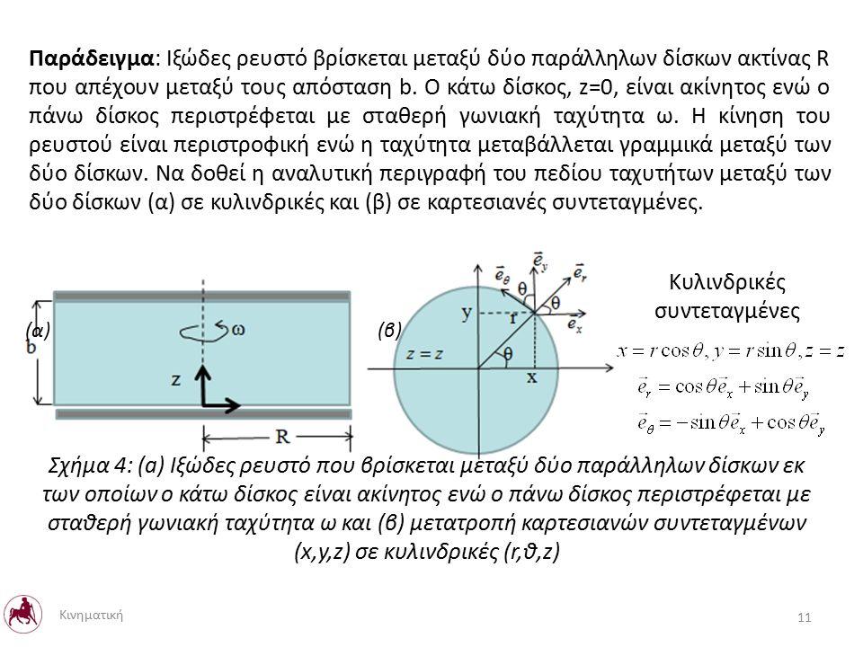 Παράδειγμα: Ιξώδες ρευστό βρίσκεται μεταξύ δύο παράλληλων δίσκων ακτίνας R που απέχουν μεταξύ τους απόσταση b.