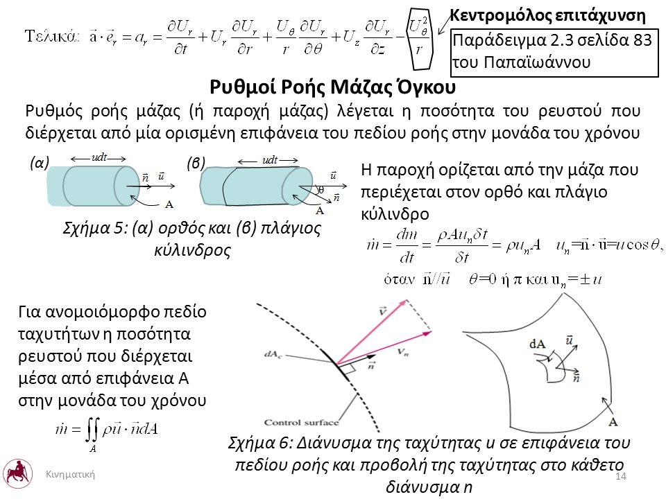Κεντρομόλος επιτάχυνση Παράδειγμα 2.3 σελίδα 83 του Παπαϊωάννου Ρυθμοί Ροής Μάζας Όγκου Ρυθμός ροής μάζας (ή παροχή μάζας) λέγεται η ποσότητα του ρευστού που διέρχεται από μία ορισμένη επιφάνεια του πεδίου ροής στην μονάδα του χρόνου Η παροχή ορίζεται από την μάζα που περιέχεται στον ορθό και πλάγιο κύλινδρο Σχήμα 5: (α) ορθός και (β) πλάγιος κύλινδρος (α) (β) 14 Κινηματική Σχήμα 6: Διάνυσμα της ταχύτητας u σε επιφάνεια του πεδίου ροής και προβολή της ταχύτητας στο κάθετο διάνυσμα n Για ανομοιόμορφο πεδίο ταχυτήτων η ποσότητα ρευστού που διέρχεται μέσα από επιφάνεια Α στην μονάδα του χρόνου