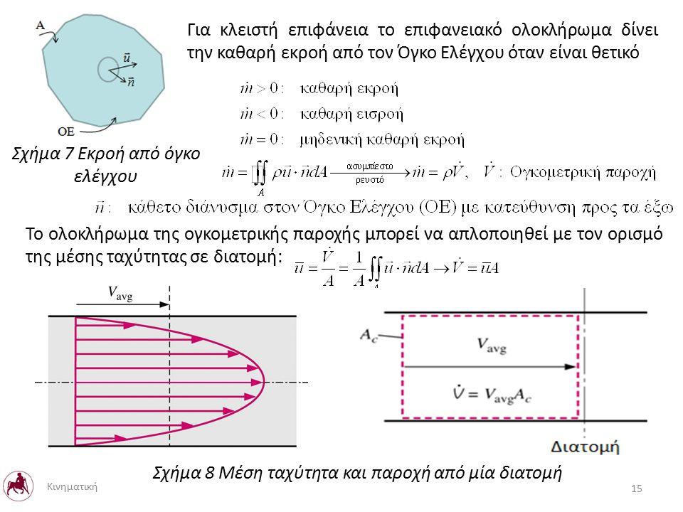 Για κλειστή επιφάνεια το επιφανειακό ολοκλήρωμα δίνει την καθαρή εκροή από τον Όγκο Ελέγχου όταν είναι θετικό Το ολοκλήρωμα της ογκομετρικής παροχής μπορεί να απλοποιηθεί με τον ορισμό της μέσης ταχύτητας σε διατομή: Σχήμα 7 Εκροή από όγκο ελέγχου Σχήμα 8 Μέση ταχύτητα και παροχή από μία διατομή 15 Κινηματική
