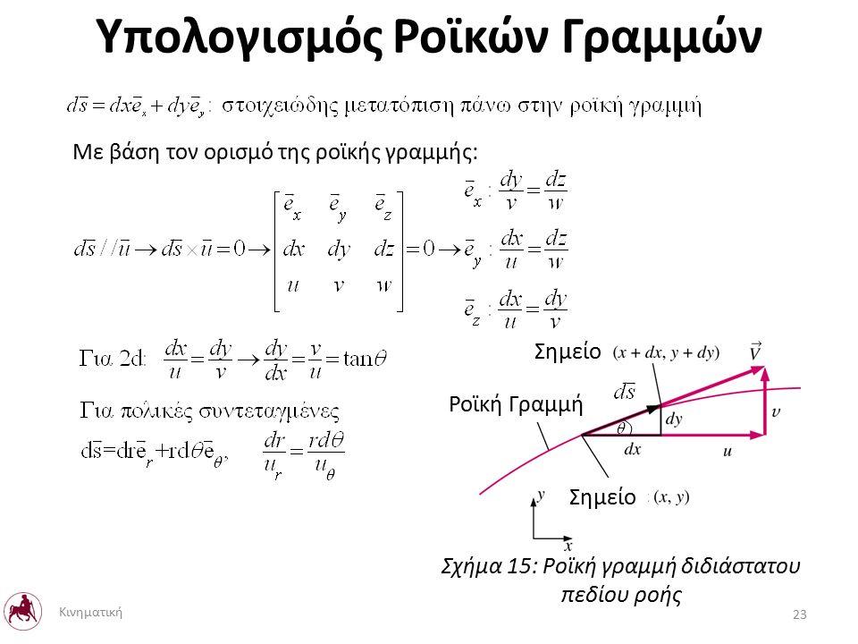 Υπολογισμός Ροϊκών Γραμμών Σημείο Ροϊκή Γραμμή Με βάση τον ορισμό της ροϊκής γραμμής: Σχήμα 15: Ροϊκή γραμμή διδιάστατου πεδίου ροής 23 Κινηματική