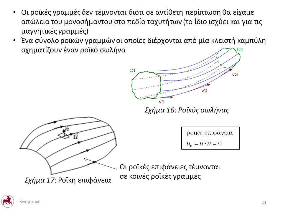 Οι ροϊκές γραμμές δεν τέμνονται διότι σε αντίθετη περίπτωση θα είχαμε απώλεια του μονοσήμαντου στο πεδίο ταχυτήτων (το ίδιο ισχύει και για τις μαγνητικές γραμμές) Ένα σύνολο ροϊκών γραμμών οι οποίες διέρχονται από μία κλειστή καμπύλη σχηματίζουν έναν ροϊκό σωλήνα Σχήμα 16: Ροϊκός σωλήνας Σχήμα 17: Ροϊκή επιφάνεια Οι ροϊκές επιφάνειες τέμνονται σε κοινές ροϊκές γραμμές 24 Κινηματική