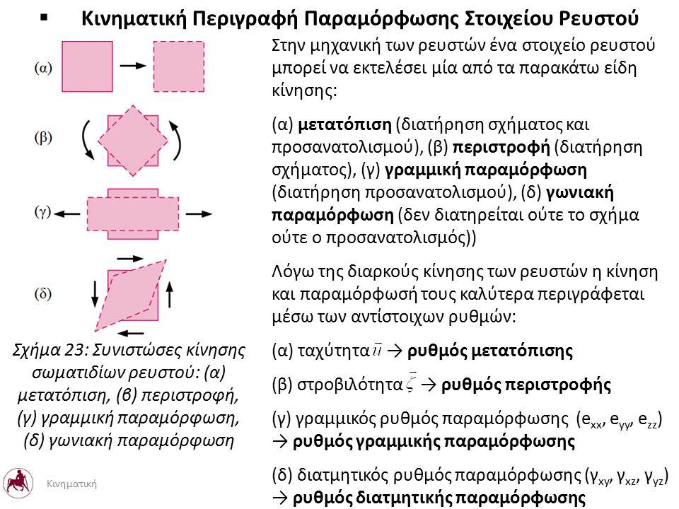 Στην μηχανική των ρευστών ένα στοιχείο ρευστού μπορεί να εκτελέσει μία από τα παρακάτω είδη κίνησης: (α) μετατόπιση (διατήρηση σχήματος και προσανατολισμού), (β) περιστροφή (διατήρηση σχήματος), (γ) γραμμική παραμόρφωση (διατήρηση προσανατολισμού), (δ) γωνιακή παραμόρφωση (δεν διατηρείται ούτε το σχήμα ούτε ο προσανατολισμός)) Λόγω της διαρκούς κίνησης των ρευστών η κίνηση και παραμόρφωσή τους καλύτερα περιγράφεται μέσω των αντίστοιχων ρυθμών: (α) ταχύτητα → ρυθμός μετατόπισης (β) στροβιλότητα → ρυθμός περιστροφής (γ) γραμμικός ρυθμός παραμόρφωσης (e xx, e yy, e zz ) → ρυθμός γραμμικής παραμόρφωσης (δ) διατμητικός ρυθμός παραμόρφωσης (γ xy, γ xz, γ yz ) → ρυθμός διατμητικής παραμόρφωσης  Κινηματική Περιγραφή Παραμόρφωσης Στοιχείου Ρευστού Κινηματική Σχήμα 23: Συνιστώσες κίνησης σωματιδίων ρευστού: (α) μετατόπιση, (β) περιστροφή, (γ) γραμμική παραμόρφωση, (δ) γωνιακή παραμόρφωση