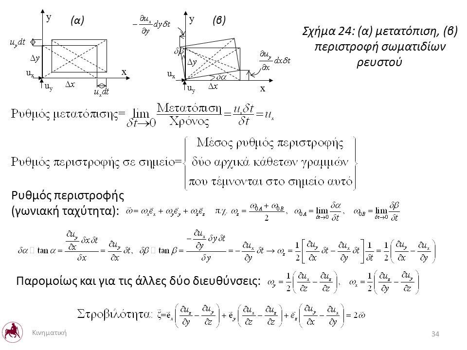 Ρυθμός περιστροφής (γωνιακή ταχύτητα): Παρομοίως και για τις άλλες δύο διευθύνσεις: uxux uyuy x y uxux uyuy x y 34 Κινηματική Σχήμα 24: (α) μετατόπιση, (β) περιστροφή σωματιδίων ρευστού (α) (β)
