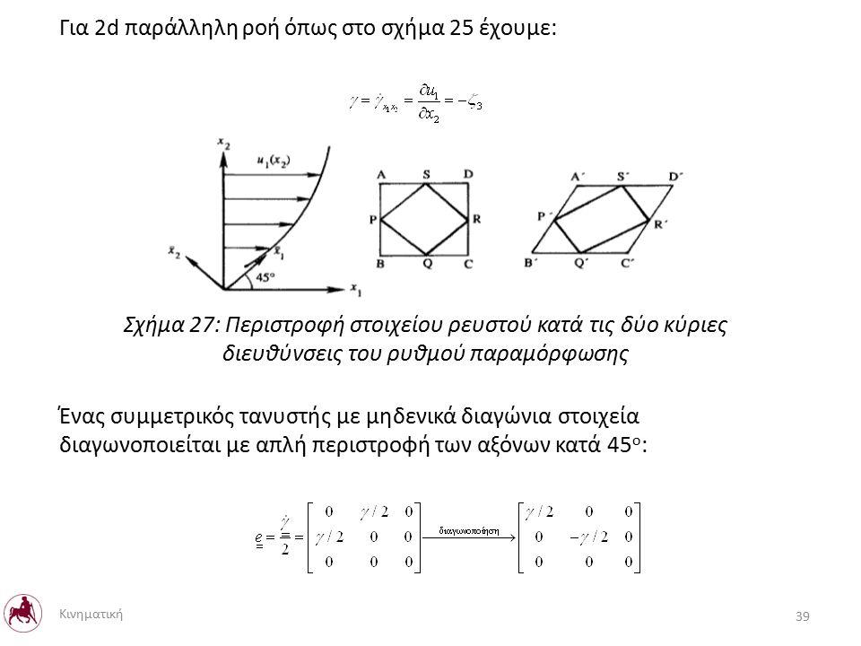 Για 2d παράλληλη ροή όπως στο σχήμα 25 έχουμε: Ένας συμμετρικός τανυστής με μηδενικά διαγώνια στοιχεία διαγωνοποιείται με απλή περιστροφή των αξόνων κατά 45 ο : Σχήμα 27: Περιστροφή στοιχείου ρευστού κατά τις δύο κύριες διευθύνσεις του ρυθμού παραμόρφωσης Κινηματική 39
