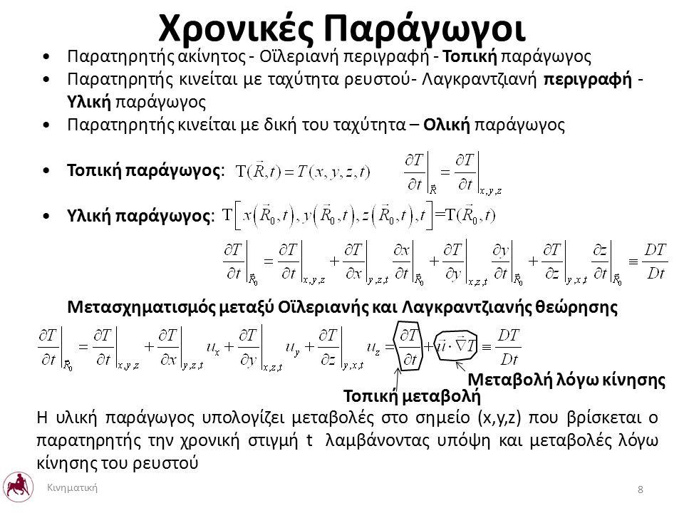 Παρατηρητής ακίνητος - Οϊλεριανή περιγραφή - Τοπική παράγωγος Παρατηρητής κινείται με ταχύτητα ρευστού- Λαγκραντζιανή περιγραφή - Υλική παράγωγος Παρατηρητής κινείται με δική του ταχύτητα – Ολική παράγωγος Τοπική παράγωγος: Υλική παράγωγος: Μετασχηματισμός μεταξύ Οϊλεριανής και Λαγκραντζιανής θεώρησης Χρονικές Παράγωγοι Τοπική μεταβολή Μεταβολή λόγω κίνησης 8 Κινηματική Η υλική παράγωγος υπολογίζει μεταβολές στο σημείο (x,y,z) που βρίσκεται ο παρατηρητής την χρονική στιγμή t λαμβάνοντας υπόψη και μεταβολές λόγω κίνησης του ρευστού