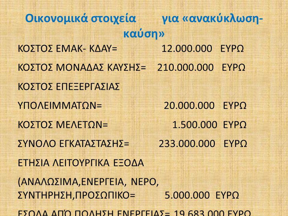 Οικονομικά στοιχεία για «ανακύκλωση- καύση» ΚΟΣΤΟΣ ΕΜΑΚ- ΚΔΑΥ= 12.000.000 ΕΥΡΩ ΚΟΣΤΟΣ ΜΟΝΑΔΑΣ ΚΑΥΣΗΣ= 210.000.000 ΕΥΡΩ ΚΟΣΤΟΣ ΕΠΕΞΕΡΓΑΣΙΑΣ ΥΠΟΛΕΙΜΜΑΤΩΝ= 20.000.000 ΕΥΡΩ ΚΟΣΤΟΣ ΜΕΛΕΤΩΝ= 1.500.000 ΕΥΡΩ ΣΥΝΟΛΟ ΕΓΚΑΤΑΣΤΑΣΗΣ= 233.000.000 ΕΥΡΩ ΕΤΗΣΙΑ ΛΕΙΤΟΥΡΓΙΚΑ ΕΞΟΔΑ (ΑΝΑΛΩΣΙΜΑ,ΕΝΕΡΓΕΙΑ, ΝΕΡΟ, ΣΥΝΤΗΡΗΣΗ,ΠΡΟΣΩΠΙΚΟ= 5.000.000 ΕΥΡΩ EΣΟΔΑ ΑΠΌ ΠΩΛΗΣΗ ΕΝΕΡΓΕΙΑΣ= 19.683.000 ΕΥΡΩ ΕΣΟΔΑΑΠΟ ΠΛΗΡΩΜΕΣ ΕΥΔΑΠ= 5.400.000 ΕΥΡΩ ΕΣΟΔΑ ΑΠΌ ΠΛΗΡΩΜΕΣ ΔΗΜΩΝ= 2.800.000(20ΕΥΡΩ/Τ) ΕΣΟΔΑ ΑΠΌ ΠΩΛΗΣΕΙΣ ΑΝΑΚΥΚΛΩΜΕΝΩΝ= 10.720.000 ΕΥΡΩ ΣΥΝΟΛΟ ΕΤΗΣΙΩΝ ΕΣΟΔΩΝ = 38.603.000 ΕΥΡΩ