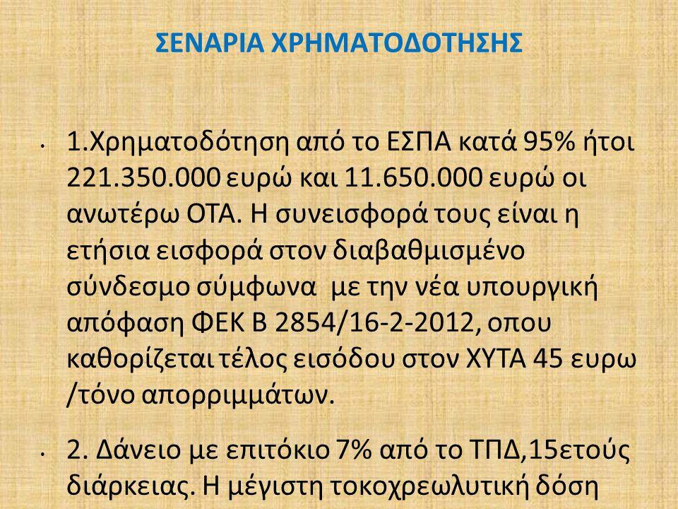 ΣΕΝΑΡΙΑ ΧΡΗΜΑΤΟΔΟΤΗΣΗΣ 1.Χρηματοδότηση από το ΕΣΠΑ κατά 95% ήτοι 221.350.000 ευρώ και 11.650.000 ευρώ οι ανωτέρω ΟΤΑ. Η συνεισφορά τους είναι η ετήσια