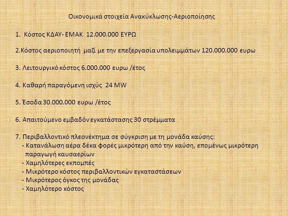 Οικονομικά στοιχεία Ανακύκλωσης-Αεριοποίησης 1. Κόστος ΚΔΑΥ- ΕΜΑΚ 12.000.000 ΕΥΡΩ 2.Κόστος αεριοποιητή μαζί με την επεξεργασία υπολειμμάτων 120.000.00