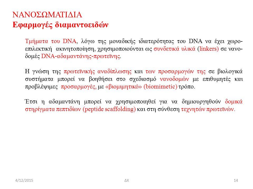 4/12/2015ΔΧ14 NANOΣΩΜΑΤΙΔΙΑ Εφαρμογές διαμαντοειδών Τμήματα του DNA, λόγω της μοναδικής ιδιατερότητας του DNA να έχει χωρο- επιλεκτική ακινητοποίηση, χρησιμοποιούνται ως συνδετικά υλικά (linkers) σε νανο- δομές DNA-αδαμαντάνης-πρωτεϊνης.