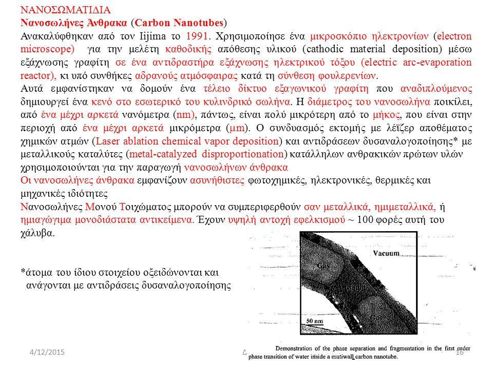 4/12/2015ΔΧ NANOΣΩΜΑΤΙΔΙΑ Νανοσωλήνες Άνθρακα (Carbon Nanotubes) Ανακαλύφθηκαν από τον Iijima το 1991.