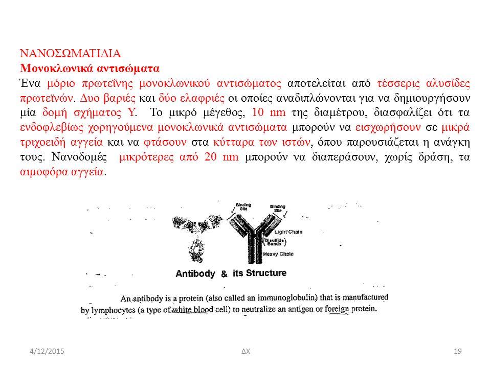 4/12/2015ΔΧ ΝΑΝΟΣΩΜΑΤΙΔΙΑ Μονοκλωνικά αντισώματα Ένα μόριο πρωτεΐνης μονοκλωνικού αντισώματος αποτελείται από τέσσερις αλυσίδες πρωτεϊνών.