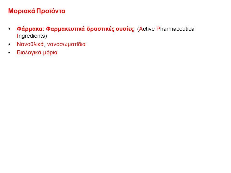 Μοριακά Προϊόντα Φάρμακα: Φαρμακευτικά δραστικές ουσίες (Αctive Pharmaceutical Ingredients) Νανοϋλικά, νανοσωματίδια Βιολογικά μόρια