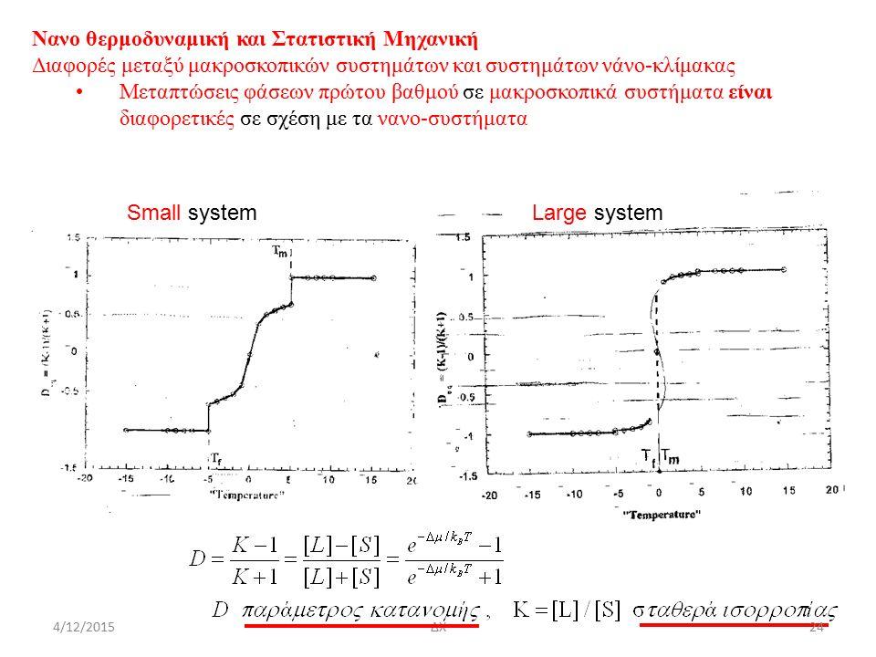 4/12/2015ΔΧ Nανο θερμοδυναμική και Στατιστική Μηχανική Διαφορές μεταξύ μακροσκοπικών συστημάτων και συστημάτων νάνο-κλίμακας Μεταπτώσεις φάσεων πρώτου βαθμού σε μακροσκοπικά συστήματα είναι διαφορετικές σε σχέση με τα νανο-συστήματα Small system Large system 24