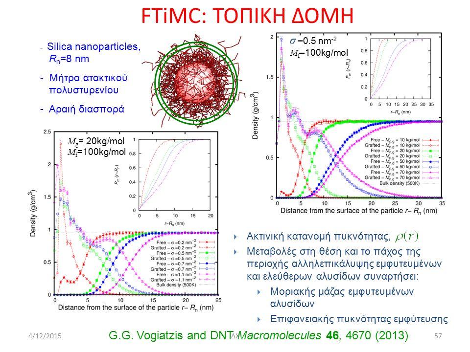 FTiMC: ΤΟΠΙΚΗ ΔΟΜΗ  Ακτινική κατανομή πυκνότητας,  Μεταβολές στη θέση και το πάχος της περιοχής αλληλεπικάλυψης εμφυτευμένων και ελεύθερων αλυσίδων συναρτήσει:  Μοριακής μάζας εμφυτευμένων αλυσίδων  Επιφανειακής πυκνότητας εμφύτευσης - Silica nanoparticles, R n =8 nm - Μήτρα ατακτικού πολυστυρενίου - Αραιή διασπορά M g = 20kg/mol M f =100kg/mol σ = 0.5 nm -2 M f = 100kg/mol G.G.