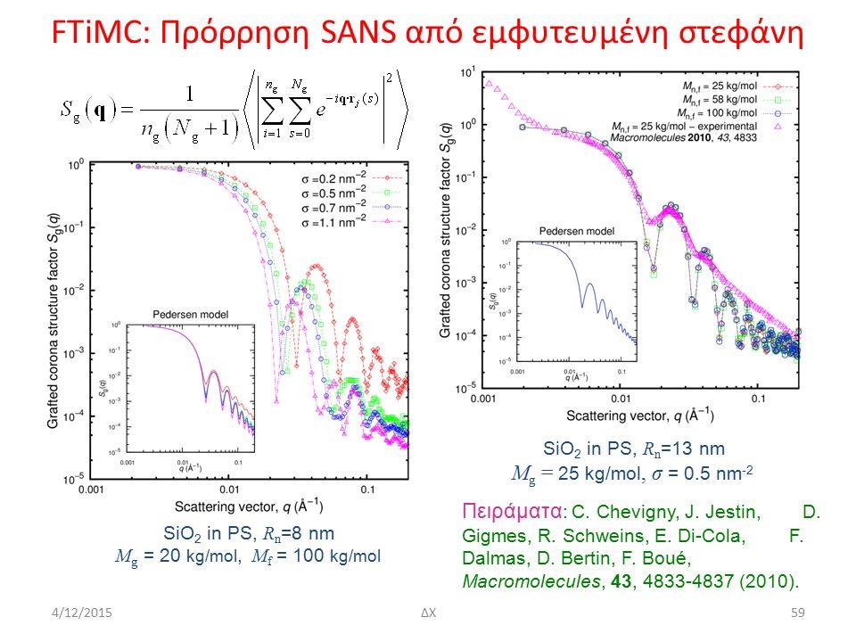 FTiMC: Πρόρρηση SANS από εμφυτευμένη στεφάνη Πειράματα : C.