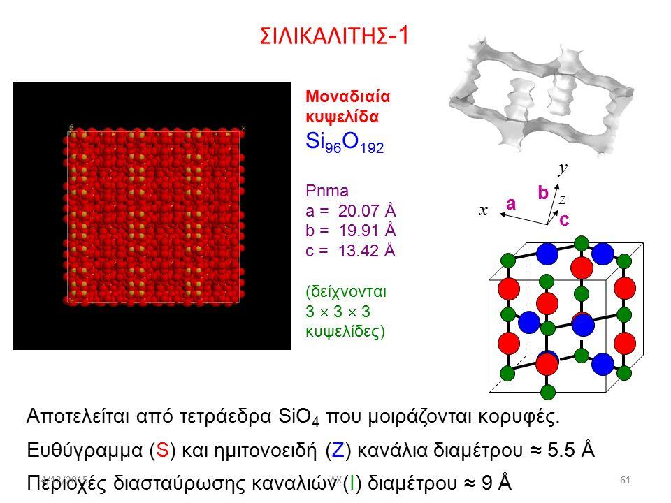 ΣΙΛΙΚΑΛΙΤΗΣ -1 Μοναδιαία κυψελίδα Si 96 O 192 Pnma a = 20.07 Å b = 19.91 Å c = 13.42 Å (δείχνονται 3  3  3 κυψελίδες) Αποτελείται από τετράεδρα SiO 4 που μοιράζονται κορυφές.