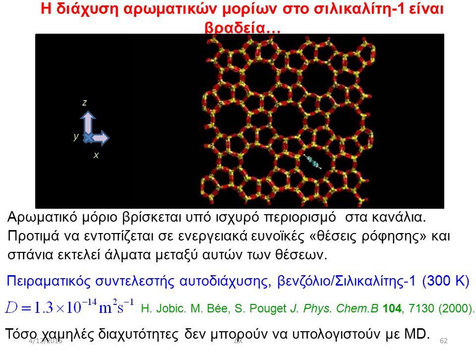 Η διάχυση αρωματικών μορίων στο σιλικαλίτη-1 είναι βραδεία… Πειραματικός συντελεστής αυτοδιάχυσης, βενζόλιο/Σιλικαλίτης-1 (300 K) Αρωματικό μόριο βρίσκεται υπό ισχυρό περιορισμό στα κανάλια.