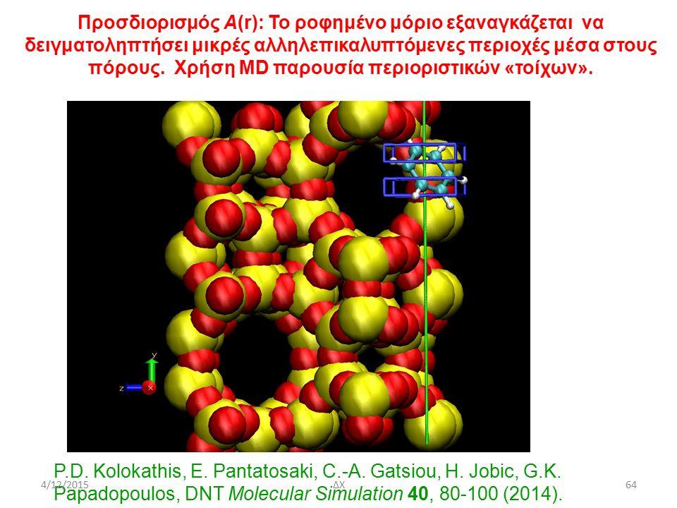 Προσδιορισμός A(r): Το ροφημένο μόριο εξαναγκάζεται να δειγματοληπτήσει μικρές αλληλεπικαλυπτόμενες περιοχές μέσα στους πόρους.