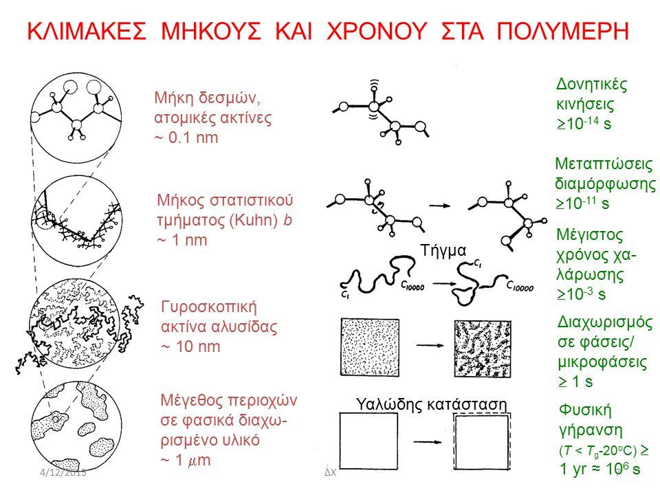 ΚΛΙΜΑΚΕΣ ΜΗΚΟΥΣ ΚΑΙ ΧΡΟΝΟΥ ΣΤΑ ΠΟΛΥΜΕΡΗ Μήκη δεσμών, ατομικές ακτίνες ~ 0.1 nm Μήκος στατιστικού τμήματος (Kuhn) b ~ 1 nm Γυροσκοπική ακτίνα αλυσίδας ~ 10 nm Μέγεθος περιοχών σε φασικά διαχω- ρισμένο υλικό ~ 1  m Δονητικές κινήσεις  10 -14 s Μεταπτώσεις διαμόρφωσης  10 -11 s Μέγιστος χρόνος χα- λάρωσης  10 -3 s Διαχωρισμός σε φάσεις/ μικροφάσεις  1 s Φυσική γήρανση (Τ < Τ g -20 ο C)  1 yr ≈ 10 6 s Τήγμα Υαλώδης κατάσταση 4/12/2015ΔΧ7
