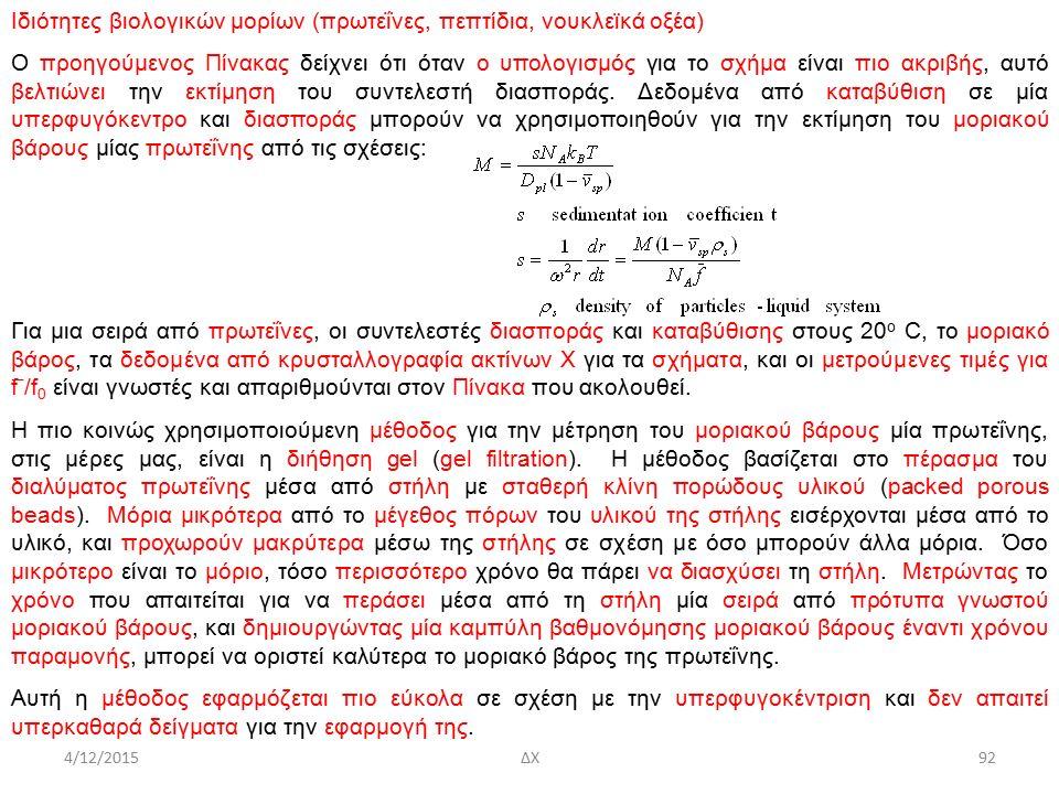 4/12/2015ΔΧ Ιδιότητες βιολογικών μορίων (πρωτεΐνες, πεπτίδια, νουκλεϊκά οξέα) Ο προηγούμενος Πίνακας δείχνει ότι όταν ο υπολογισμός για το σχήμα είναι πιο ακριβής, αυτό βελτιώνει την εκτίμηση του συντελεστή διασποράς.