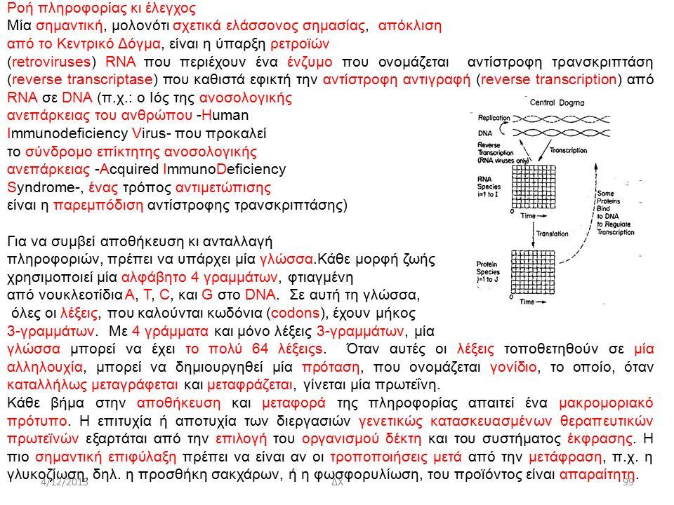 Ροή πληροφορίας κι έλεγχος Μία σημαντική, μολονότι σχετικά ελάσσονος σημασίας, απόκλιση από το Κεντρικό Δόγμα, είναι η ύπαρξη ρετροϊών (retroviruses) RNA που περιέχουν ένα ένζυμο που ονομάζεται αντίστροφη τρανσκριπτάση (reverse transcriptase) που καθιστά εφικτή την αντίστροφη αντιγραφή (reverse transcription) από RNA σε DNA (π.χ.: ο Ιός της ανοσολογικής ανεπάρκειας του ανθρώπου -Human Immunodeficiency Virus- που προκαλεί το σύνδρομο επίκτητης ανοσολογικής ανεπάρκειας -Acquired ImmunoDeficiency Syndrome-, ένας τρόπος αντιμετώπισης είναι η παρεμπόδιση αντίστροφης τρανσκριπτάσης) Για να συμβεί αποθήκευση κι ανταλλαγή πληροφοριών, πρέπει να υπάρχει μία γλώσσα.Κάθε μορφή ζωής χρησιμοποιεί μία αλφάβητο 4 γραμμάτων, φτιαγμένη από νουκλεοτίδια A, T, C, και G στο DNA.