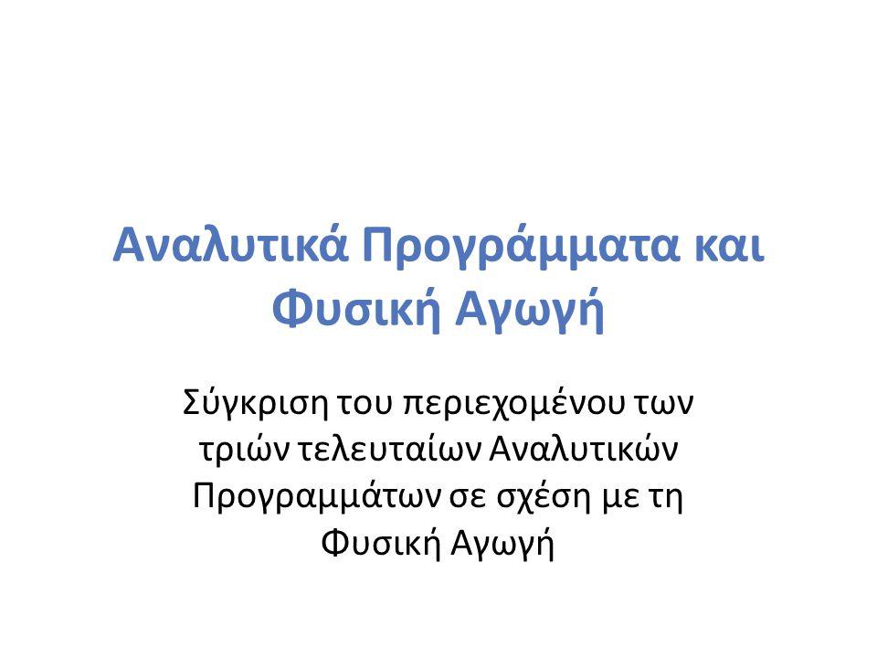 Αναλυτικά Προγράμματα και Φυσική Αγωγή Ψυχοκινητικές Δραστηριότητες (1989) Αυθόρμητες και προγραμματισμένες Ελεύθερες ή οργανωμένες Ομαδικές, σε ζευγάρια ή ατομικές Οργανωμένες με βάση το στόχο Βασίζονται στη δημιουργικότητα και στην ελεύθερη έκφραση του παιδιού Δραστηριότητες Φυσικής Αγωγής (2003) Διαθεματικές δραστηριότητες Οργανωμένες με βάση το είδος δραστηριοτήτων Δραστηριότητες που σχετίζονται με τον αθλητισμό (ρυθμική-ενόργανη γυμναστική, σκυταλοδρομίες κ.ά.) Τονίζεται η έννοια «παιχνίδι» Αναφέρονται παραδοσιακά παιχνίδια (τυφλόμυγα, το μαντηλάκι κ.ά.) 29