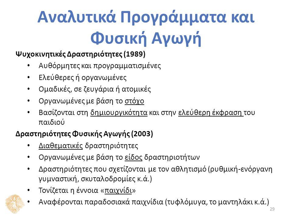 Αναλυτικά Προγράμματα και Φυσική Αγωγή Ψυχοκινητικές Δραστηριότητες (1989) Αυθόρμητες και προγραμματισμένες Ελεύθερες ή οργανωμένες Ομαδικές, σε ζευγά
