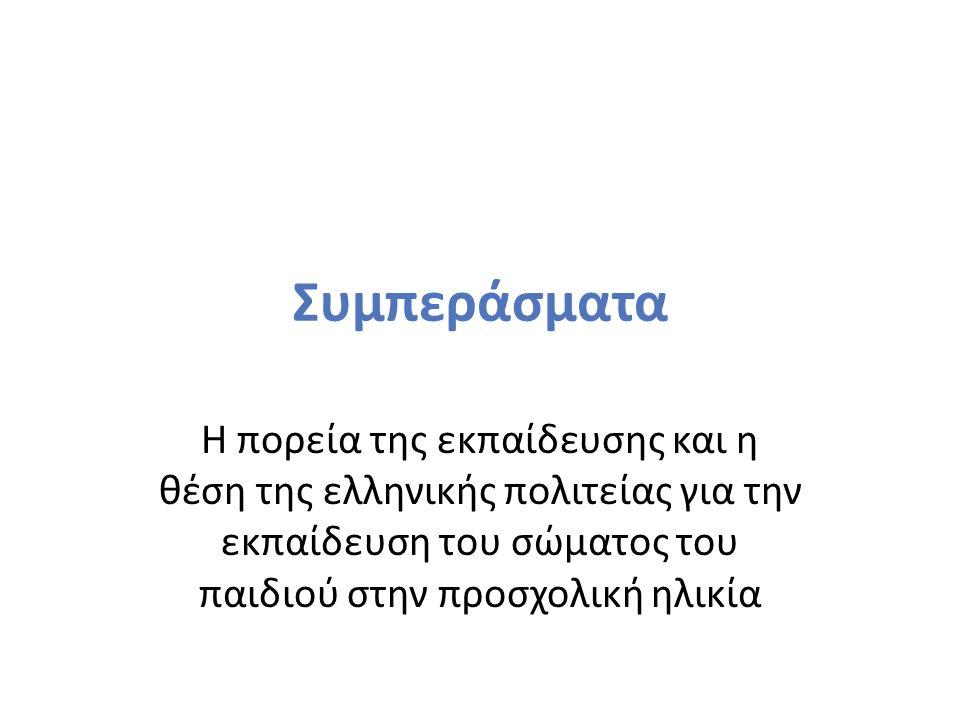 Συμπεράσματα Συμπεράσματα για τη θέση της ελληνικής πολιτείας στην εκπαίδευση του σώματος του παιδιού στην προσχολική εκπαίδευση 1896-1929Έντονο ενδιαφέρον του Κράτους 1896-1929Υποτονικό ενδιαφέρον 1979-2003 (2011)Επίκεντρο του κρατικού και παιδαγωγικού ενδιαφέροντος  Η εκπαίδευση του σώματος του παιδιού ήταν πάντα πρωταρχικός τομέας για την ομαλή ανάπτυξή του  Περιλαμβάνεται πάντα στους αρχικούς σκοπούς της προσχολικής εκπαίδευσης  Παρόλα τα παραπάνω, αφιερώνεται λίγη ώρα στο ημερήσιο πρόγραμμα του νηπιαγωγείου 32