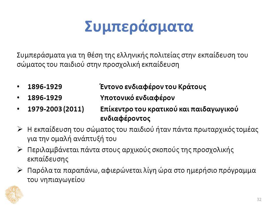 Συμπεράσματα Συμπεράσματα για τη θέση της ελληνικής πολιτείας στην εκπαίδευση του σώματος του παιδιού στην προσχολική εκπαίδευση 1896-1929Έντονο ενδια