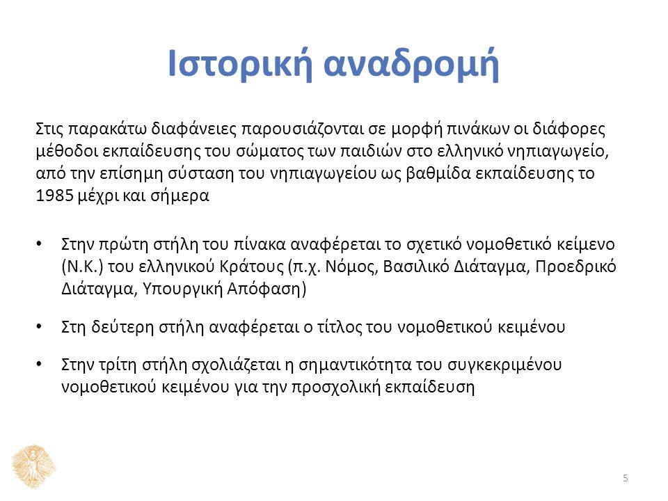 Ιστορική αναδρομή Στις παρακάτω διαφάνειες παρουσιάζονται σε μορφή πινάκων οι διάφορες μέθοδοι εκπαίδευσης του σώματος των παιδιών στο ελληνικό νηπιαγ