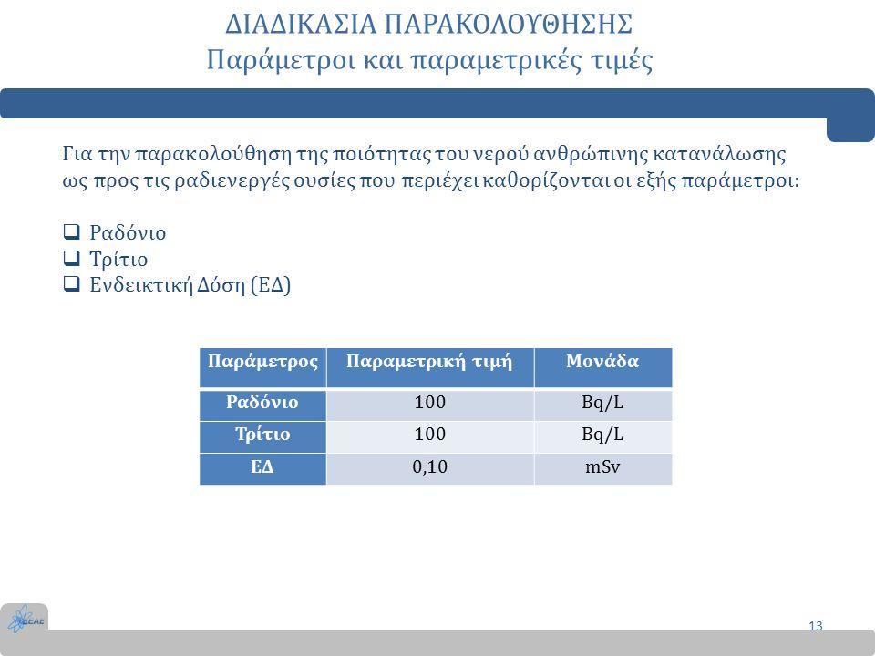 ΔΙΑΔΙΚΑΣΙΑ ΠΑΡΑΚΟΛΟΥΘΗΣΗΣ Παράμετροι και παραμετρικές τιμές 13 Για την παρακολούθηση της ποιότητας του νερού ανθρώπινης κατανάλωσης ως προς τις ραδιενεργές ουσίες που περιέχει καθορίζονται οι εξής παράμετροι:  Ραδόνιο  Τρίτιο  Ενδεικτική Δόση (ΕΔ) ΠαράμετροςΠαραμετρική τιμήΜονάδα Ραδόνιο100Bq/L Τρίτιο100Bq/L ΕΔ0,10mSv