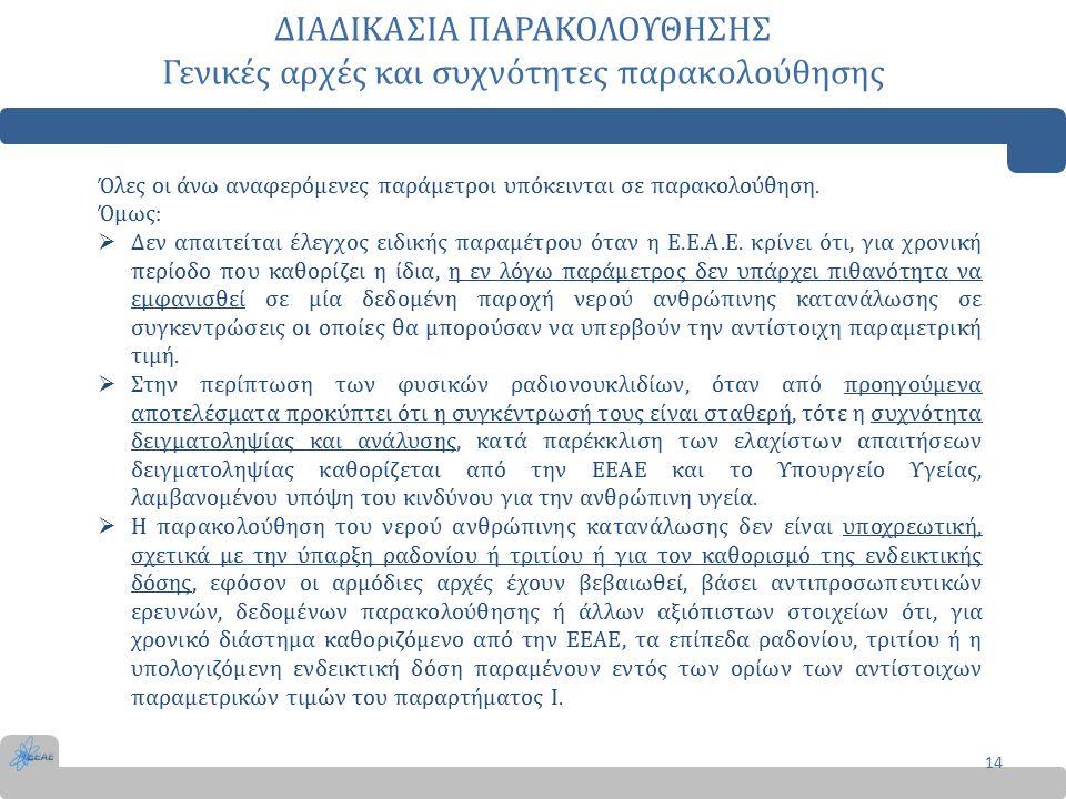 ΔΙΑΔΙΚΑΣΙΑ ΠΑΡΑΚΟΛΟΥΘΗΣΗΣ Γενικές αρχές και συχνότητες παρακολούθησης 14 Όλες οι άνω αναφερόμενες παράμετροι υπόκεινται σε παρακολούθηση.