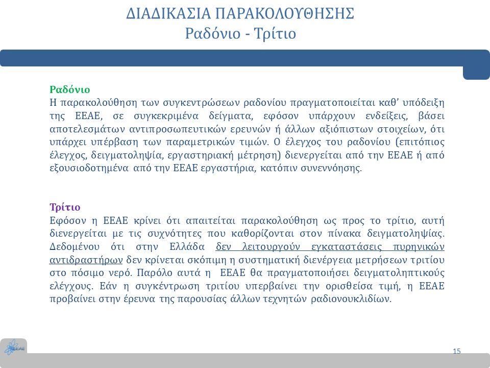 ΔΙΑΔΙΚΑΣΙΑ ΠΑΡΑΚΟΛΟΥΘΗΣΗΣ Ραδόνιο - Τρίτιο 15 Ραδόνιο Η παρακολούθηση των συγκεντρώσεων ραδονίου πραγματοποιείται καθ' υπόδειξη της ΕΕΑΕ, σε συγκεκριμένα δείγματα, εφόσον υπάρχουν ενδείξεις, βάσει αποτελεσμάτων αντιπροσωπευτικών ερευνών ή άλλων αξιόπιστων στοιχείων, ότι υπάρχει υπέρβαση των παραμετρικών τιμών.