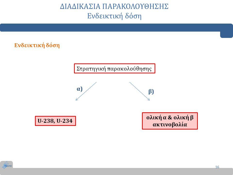 ΔΙΑΔΙΚΑΣΙΑ ΠΑΡΑΚΟΛΟΥΘΗΣΗΣ Ενδεικτική δόση 16 Ενδεικτική δόση Στρατηγική παρακολούθησης U-238, U-234 ολική α & ολική β ακτινοβολία α) β)