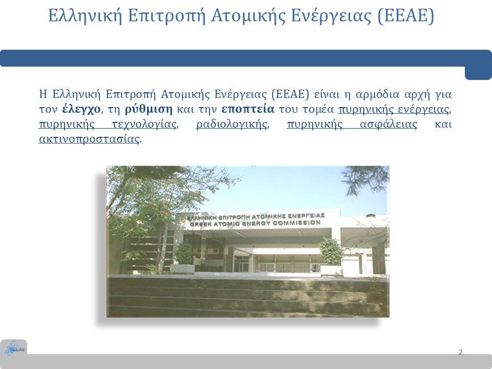Ευχαριστώ.Ελληνική Επιτροπή Ατομικής Ενέργειας Τ.