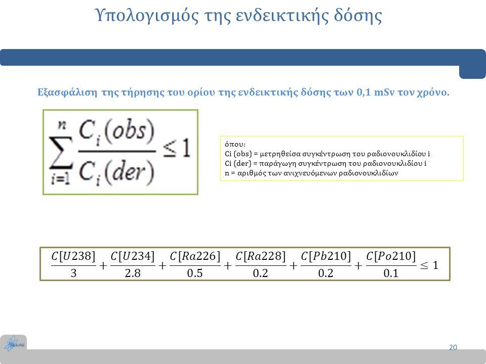 Υπολογισμός της ενδεικτικής δόσης 20 Εξασφάλιση της τήρησης του ορίου της ενδεικτικής δόσης των 0,1 mSv τον χρόνο.