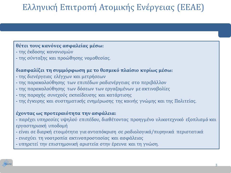 Ελληνική Επιτροπή Ατομικής Ενέργειας (ΕΕΑΕ) 3 θέτει τους κανόνες ασφαλείας μέσω: - της έκδοσης κανονισμών - της σύνταξης και προώθησης νομοθεσίας.