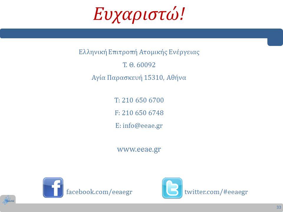 Ευχαριστώ. Ελληνική Επιτροπή Ατομικής Ενέργειας Τ.