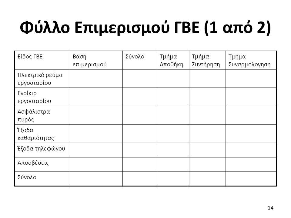 Φύλλο Επιμερισμού ΓΒΕ (1 από 2) Είδος ΓΒΕΒάση επιμερισμού ΣύνολοΤμήμα Αποθήκη Τμήμα Συντήρηση Τμήμα Συναρμολογηση Ηλεκτρικό ρεύμα εργοστασίου Ενοίκιο εργοστασίου Ασφάλιστρα πυρός Έξοδα καθαριότητας Έξοδα τηλεφώνου Αποσβέσεις Σύνολο 14